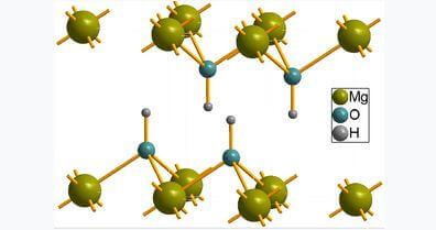 فروش نانو ذرات هیدرا ت منیزیم. خرید پودر هیدرات منیزیم. قیمت هیدرات منیزیم Mg(OH)2. فروش پودر هیدروکسید منیزیم