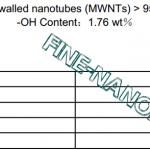 خرید نانولوله کربنی هیدروکسیل. قیمت کربن نانوتیوب OH. خرید Carbon Nanotube OH. فروش کربن نانو تیوب هیدروکسیل